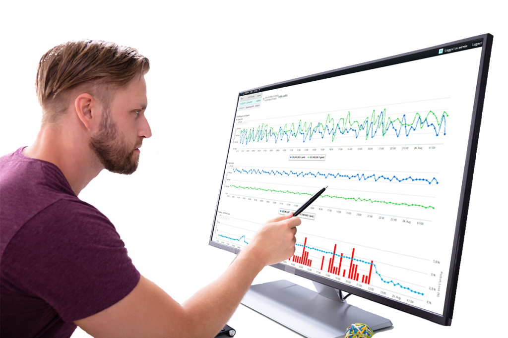 Real time wire data analytics. Network monitoring. application visibility