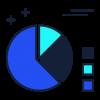 DPI Analytics