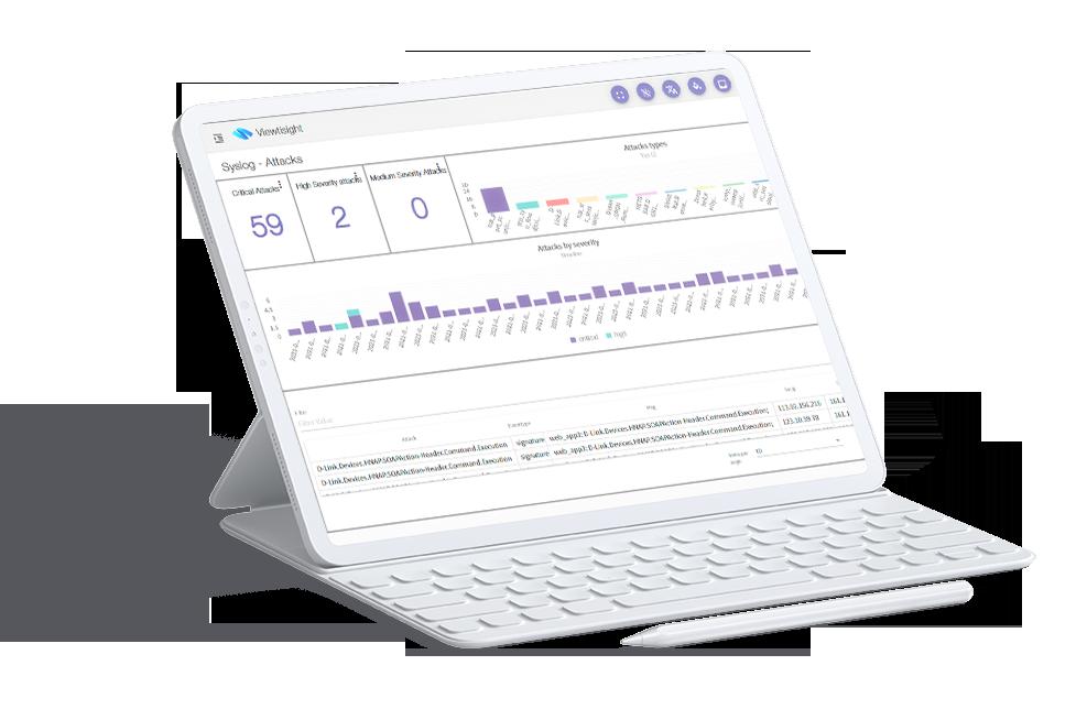 Syslog server security dashboard