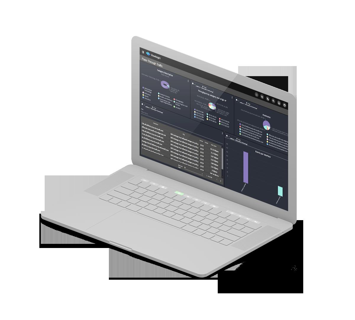 Syslog Server logger dashboard
